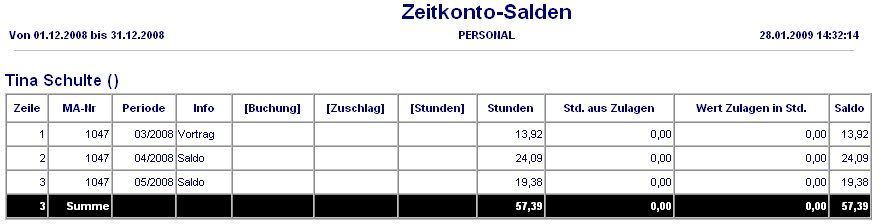 arbeitszeitverwaltung_zeitkonto_salden