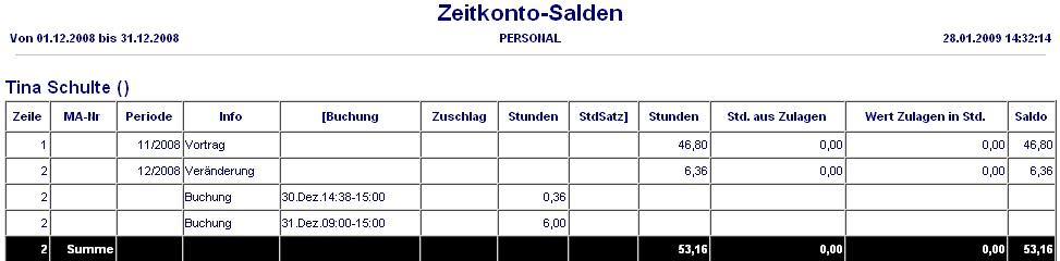 arbeitszeitverwaltung_zeitkonto_salden2